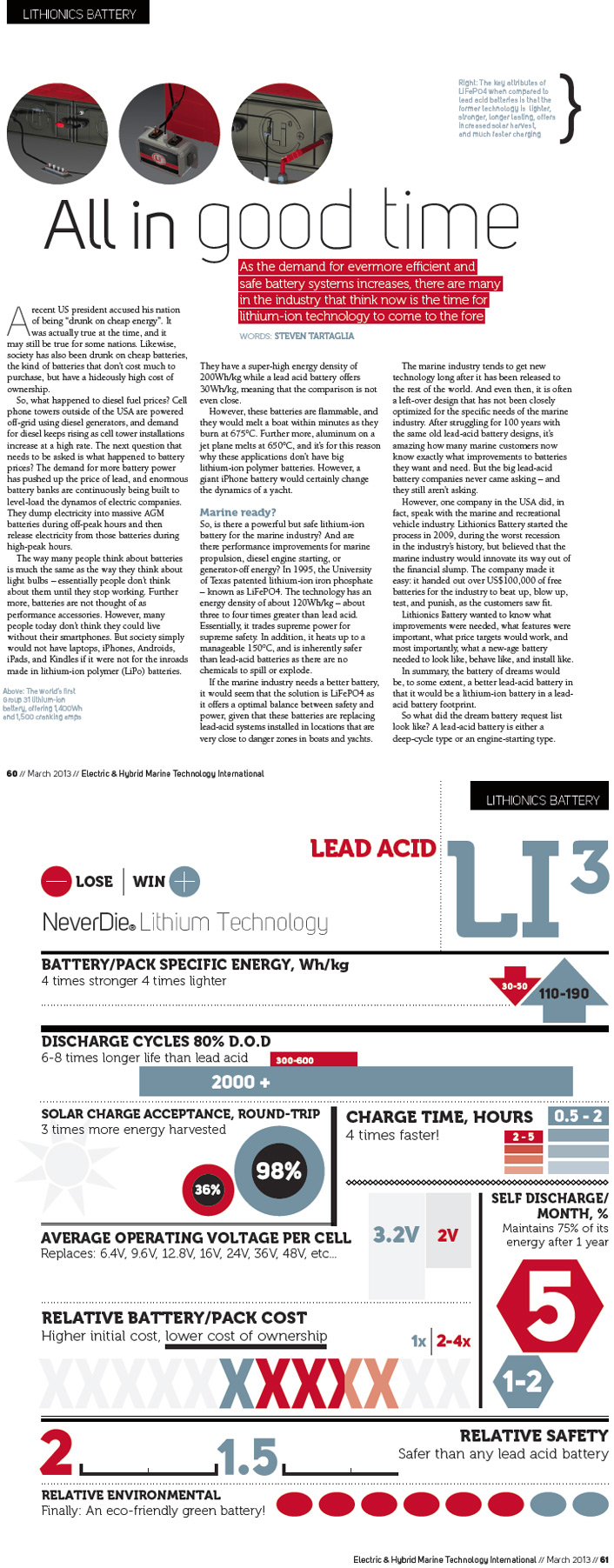 Lithium-ion-battery article in Electric & Hybrid Marine Technology International Magazine, March 2013